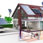 ability electrician plumbing smart home